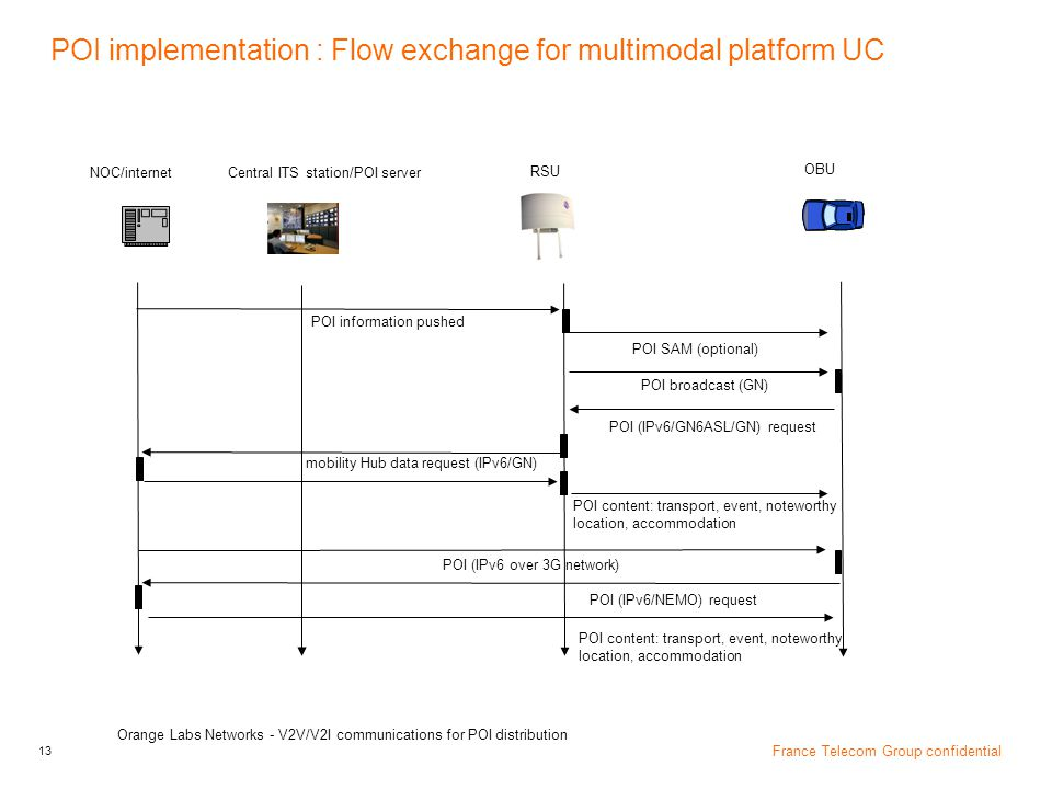 POI implementation : Flow exchange for multimodal platform UC