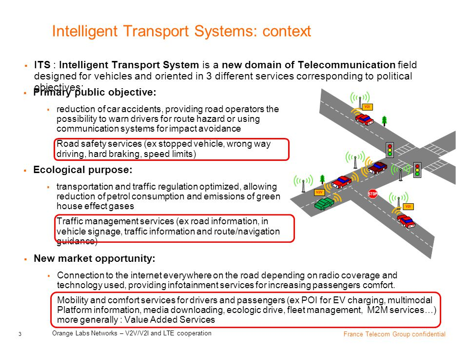 Intelligent Transport Systems: context