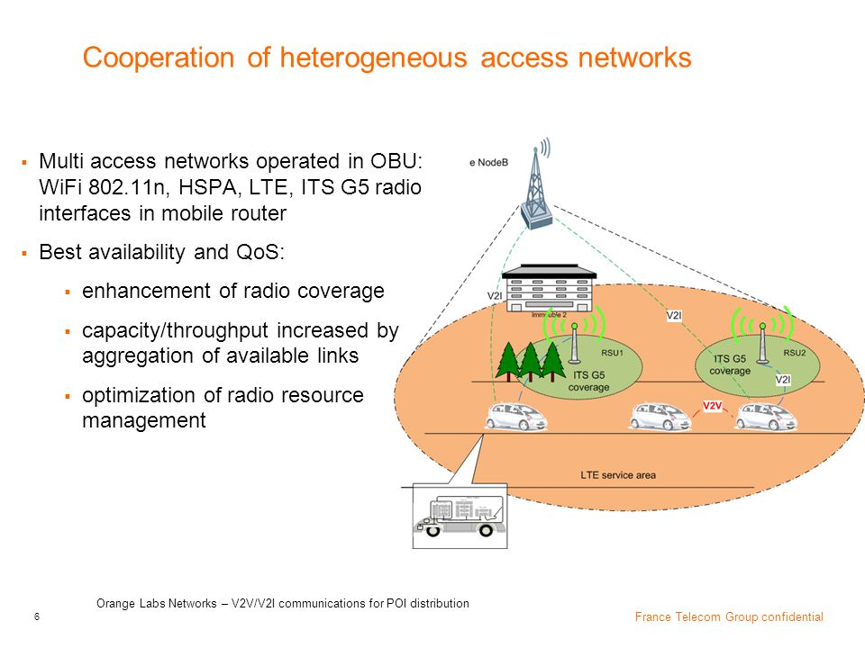 Cooperation of heterogeneous access networks