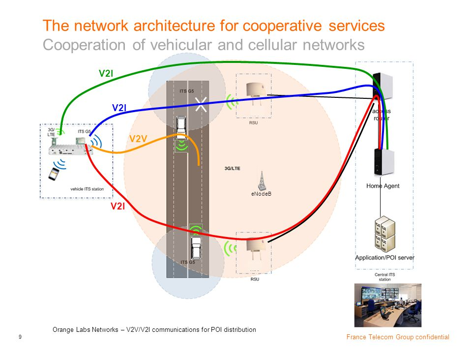 The network architecture for cooperative services Cooperation of vehicular and cellular networks