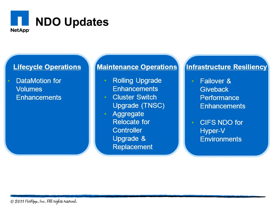 Maintenance Operations Infrastructure Resiliency
