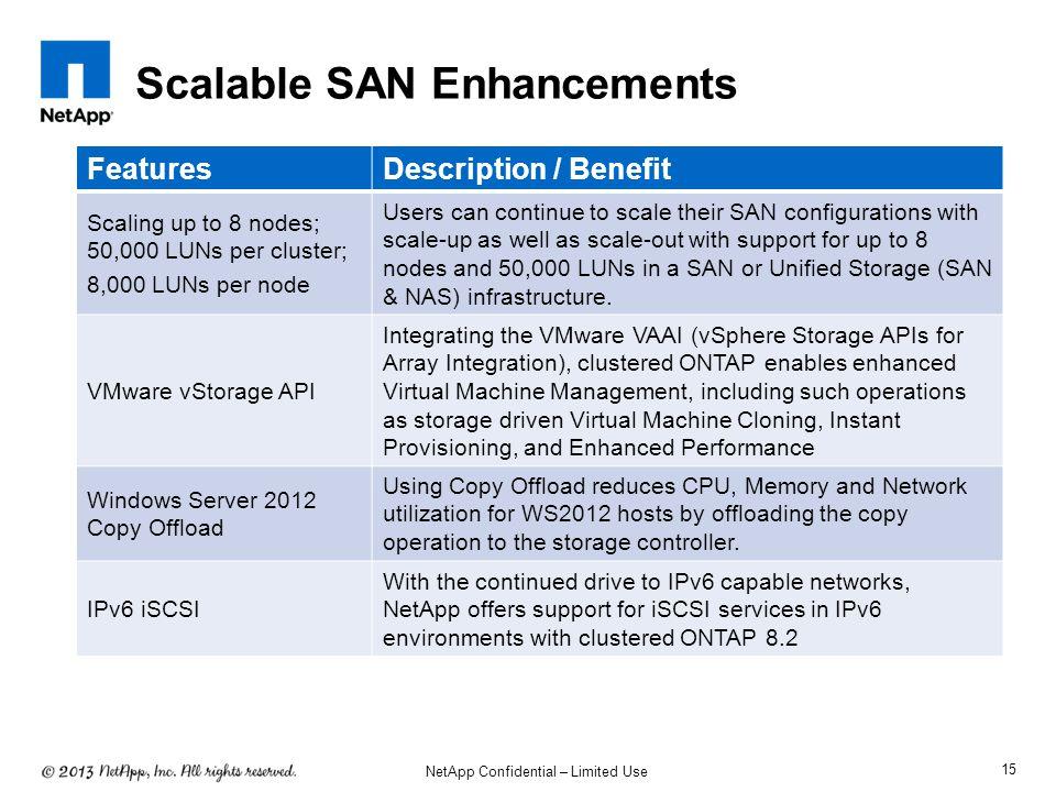 Scalable SAN Enhancements