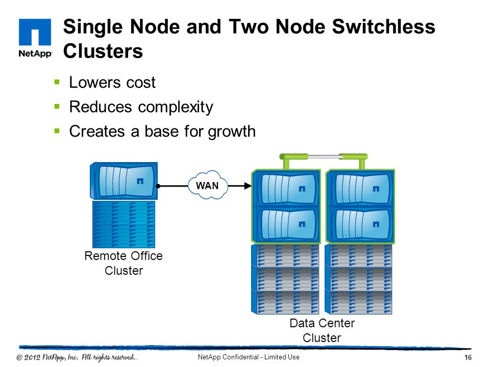 Single Node and Two Node Switchless Clusters