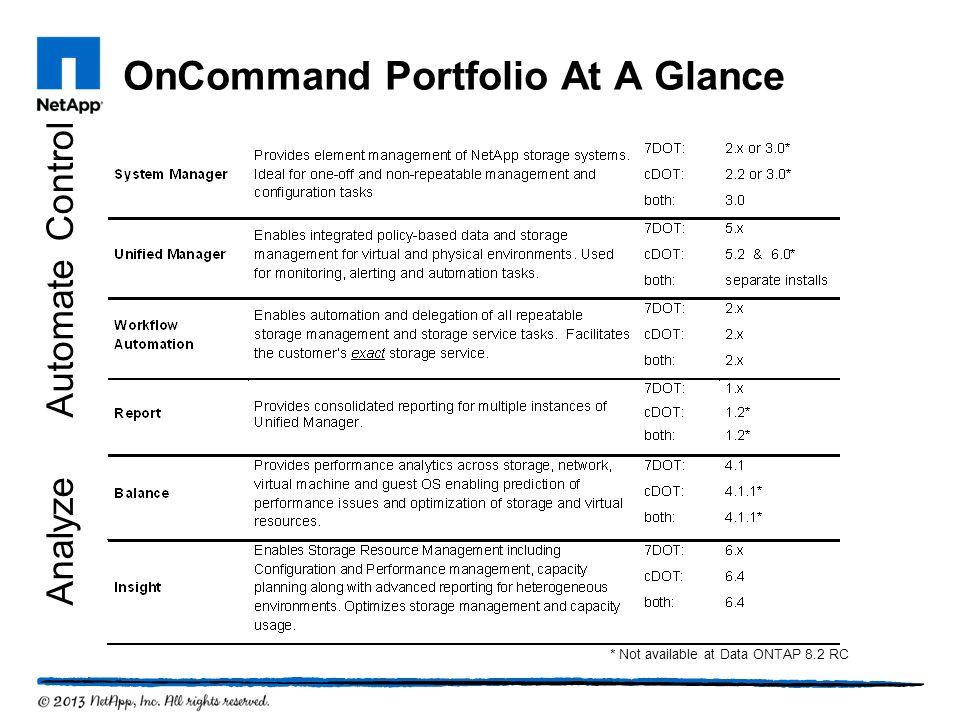 OnCommand Portfolio At A Glance
