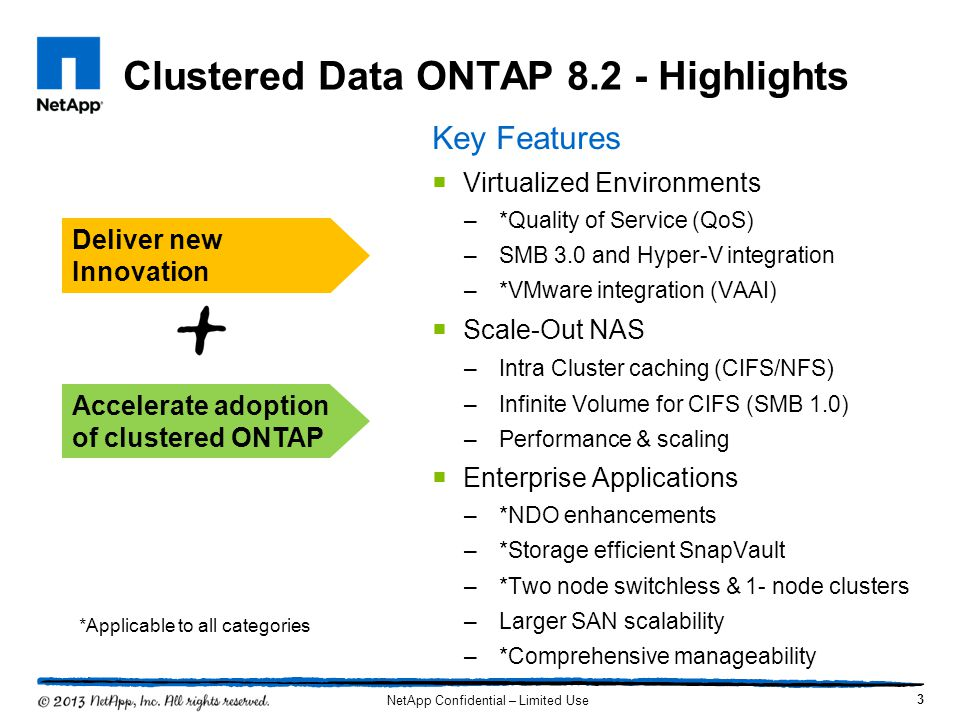 Clustered Data ONTAP 8.2 - Highlights