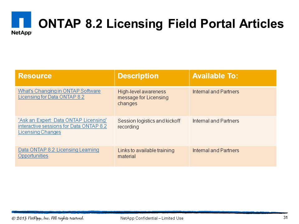 ONTAP 8.2 Licensing Field Portal Articles