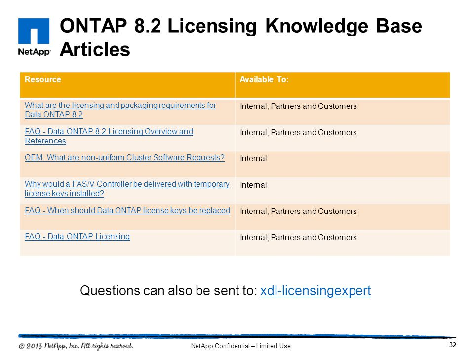 ONTAP 8.2 Licensing Knowledge Base Articles