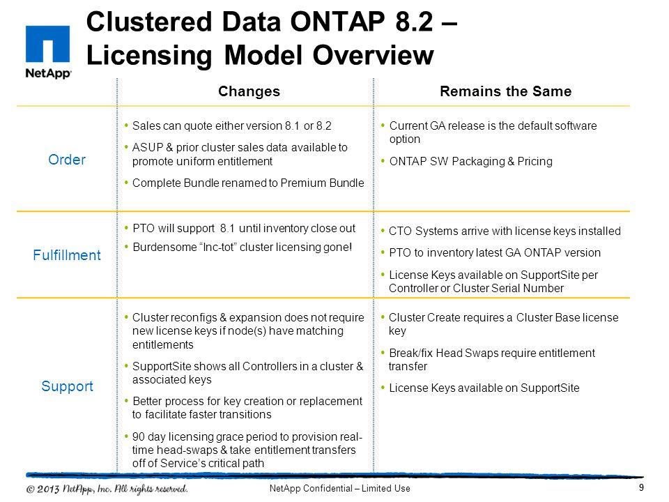 Clustered Data ONTAP 8.2 – Licensing Model Overview