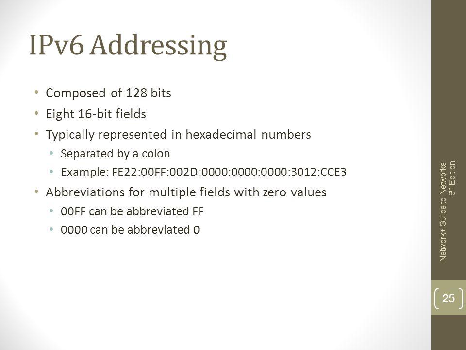 IPv6 Addressing Composed of 128 bits Eight 16-bit fields