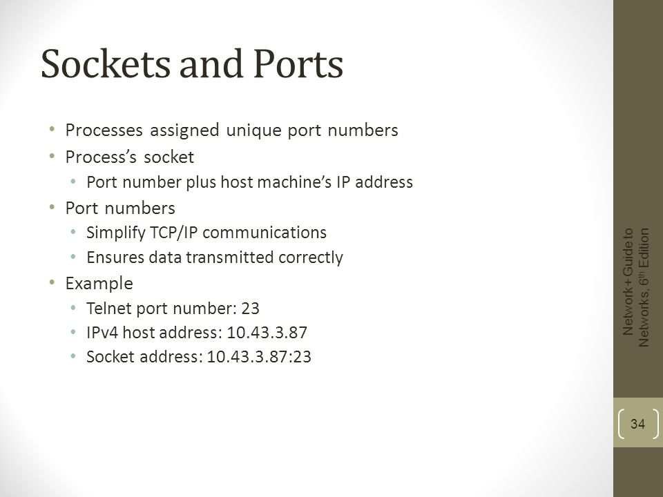 Sockets and Ports Processes assigned unique port numbers