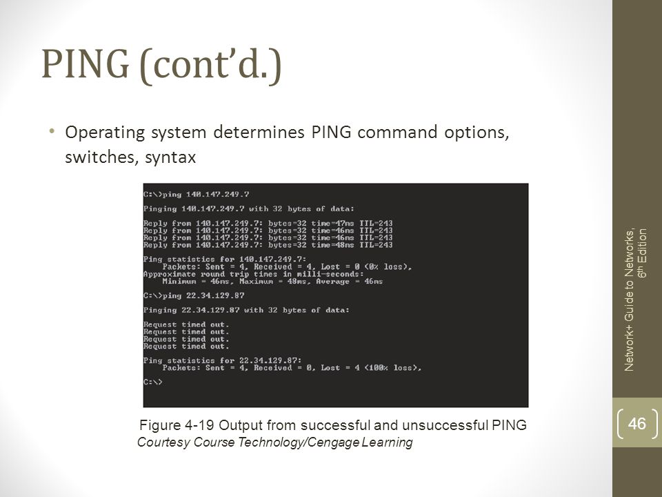PING (cont'd.) Operating system determines PING command options, switches, syntax. Network+ Guide to Networks, 6th Edition.