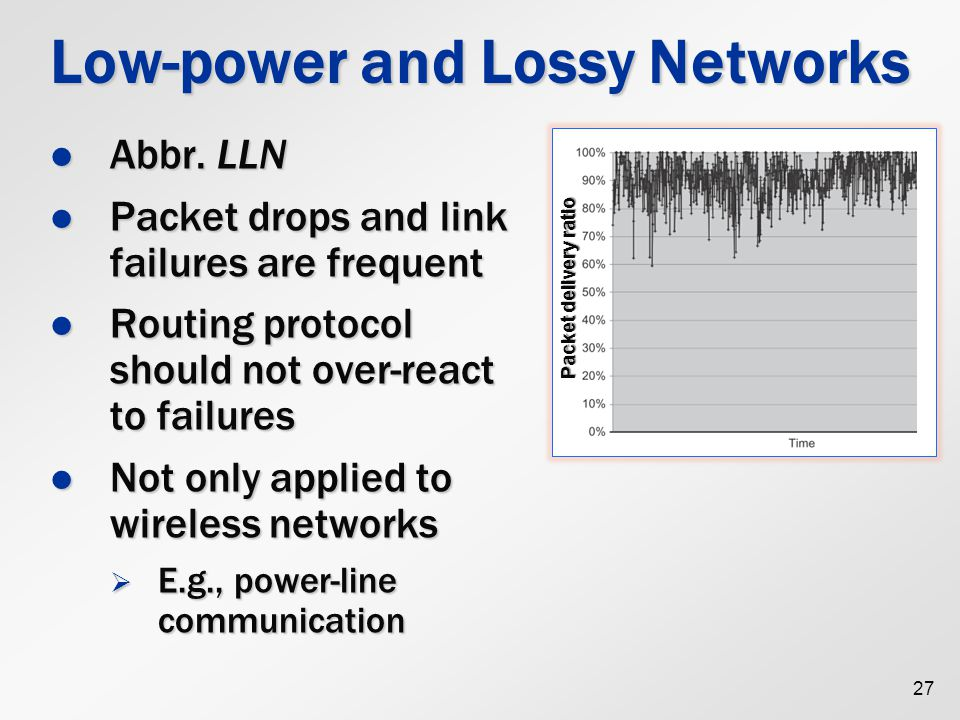 Low-power and Lossy Networks
