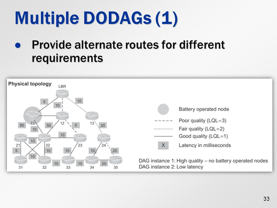 Multiple DODAGs (1) Provide alternate routes for different requirements