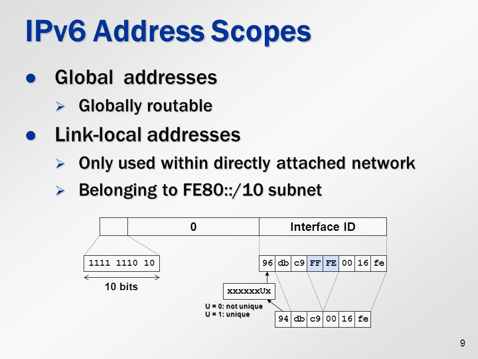 IPv6 Address Scopes Global addresses Link-local addresses