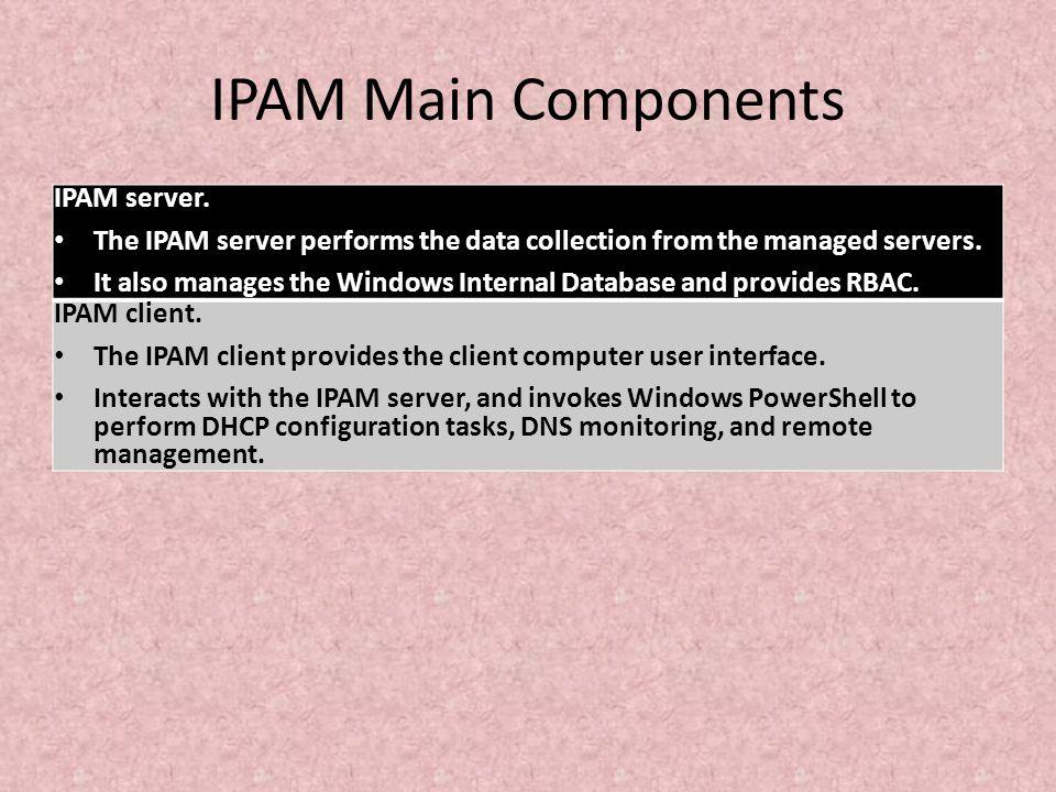 IPAM Main Components IPAM server.