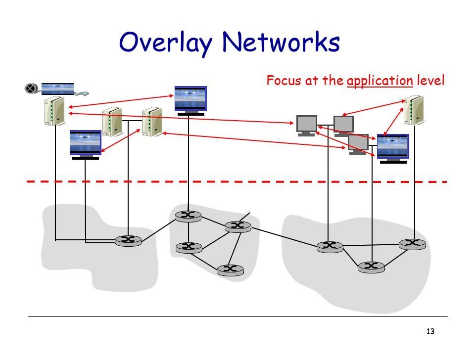 Overlay Networks Focus at the application level