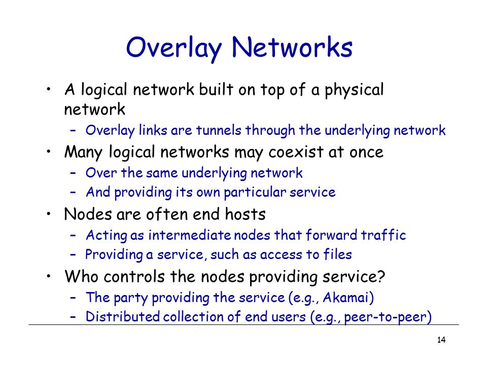 Overlay Networks A logical network built on top of a physical network