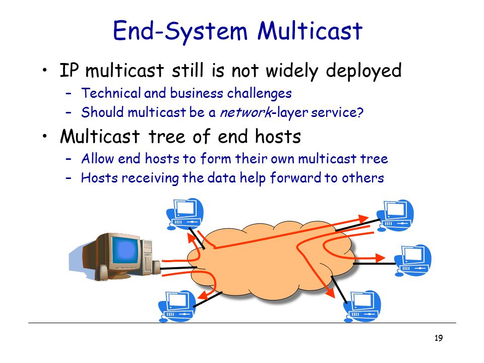 End-System Multicast IP multicast still is not widely deployed