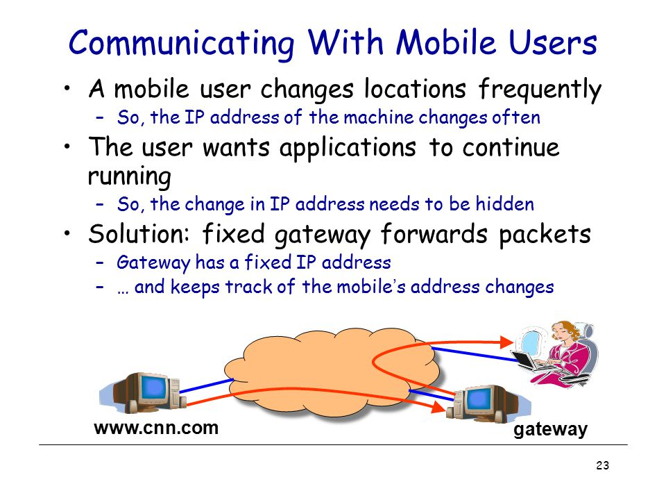 Communicating With Mobile Users