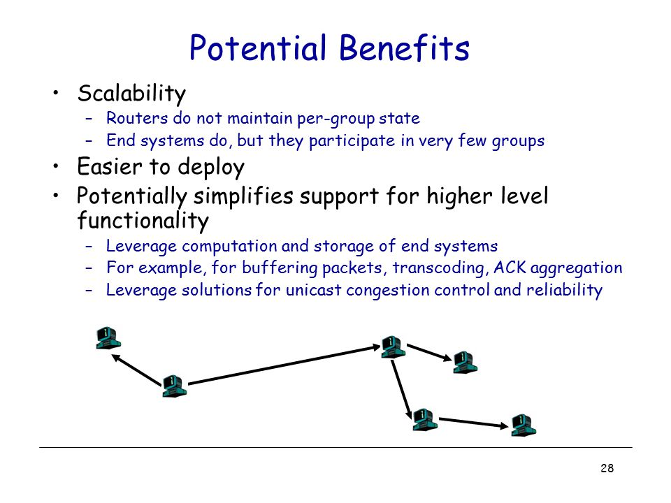 Potential Benefits Scalability Easier to deploy