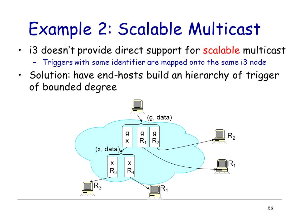 Example 2: Scalable Multicast