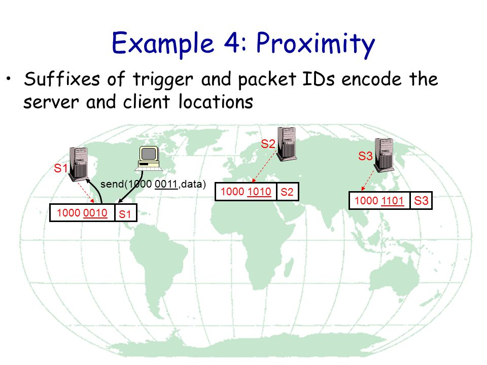 Example 4: Proximity Suffixes of trigger and packet IDs encode the server and client locations. S2.
