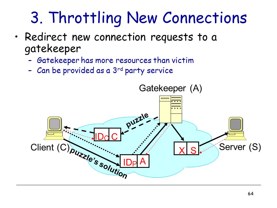 3. Throttling New Connections