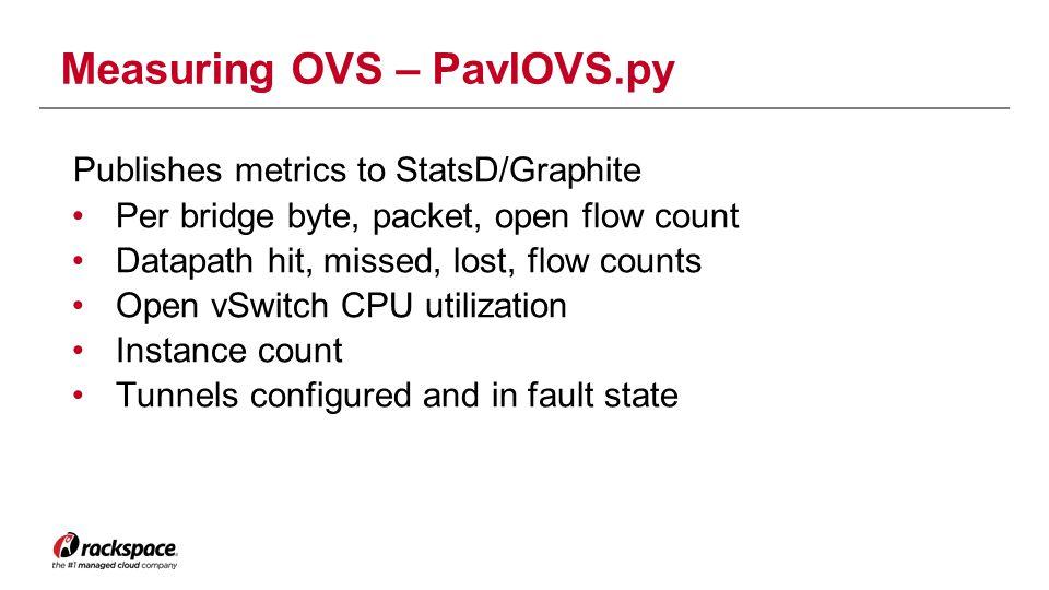 Measuring OVS – PavlOVS.py