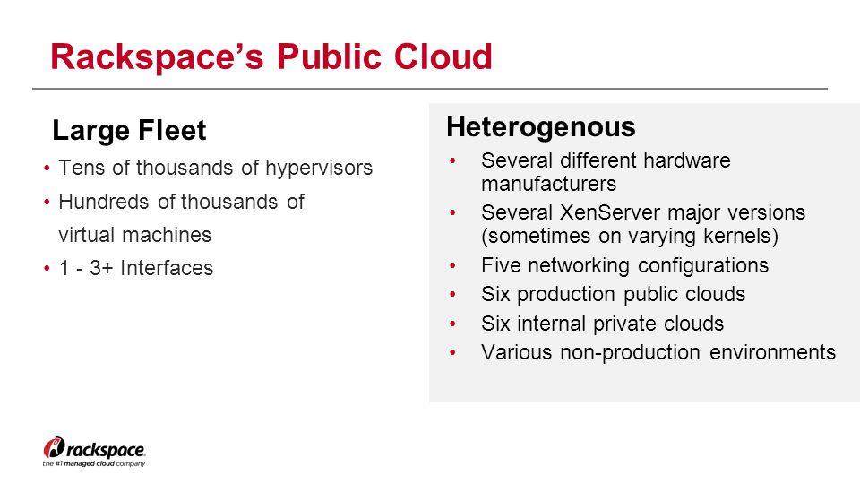Rackspace's Public Cloud
