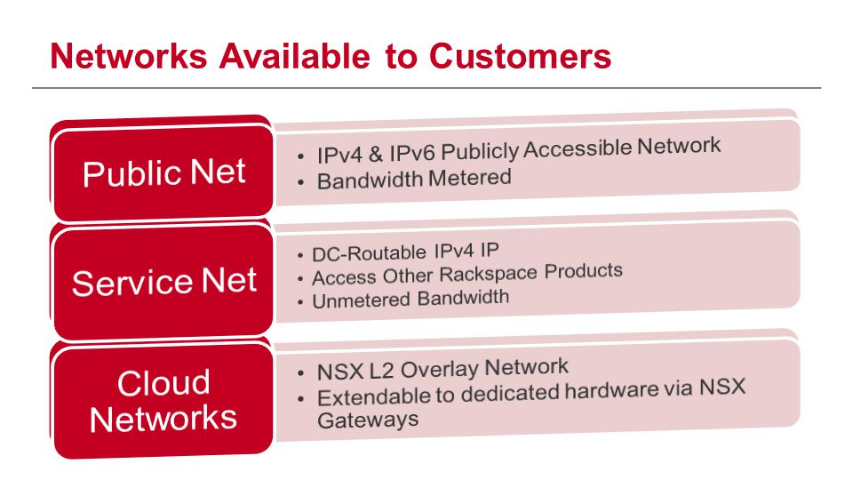 Networks Available to Customers