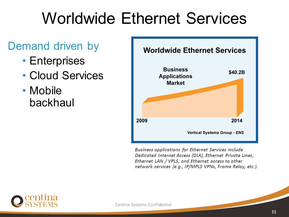 Worldwide Ethernet Services