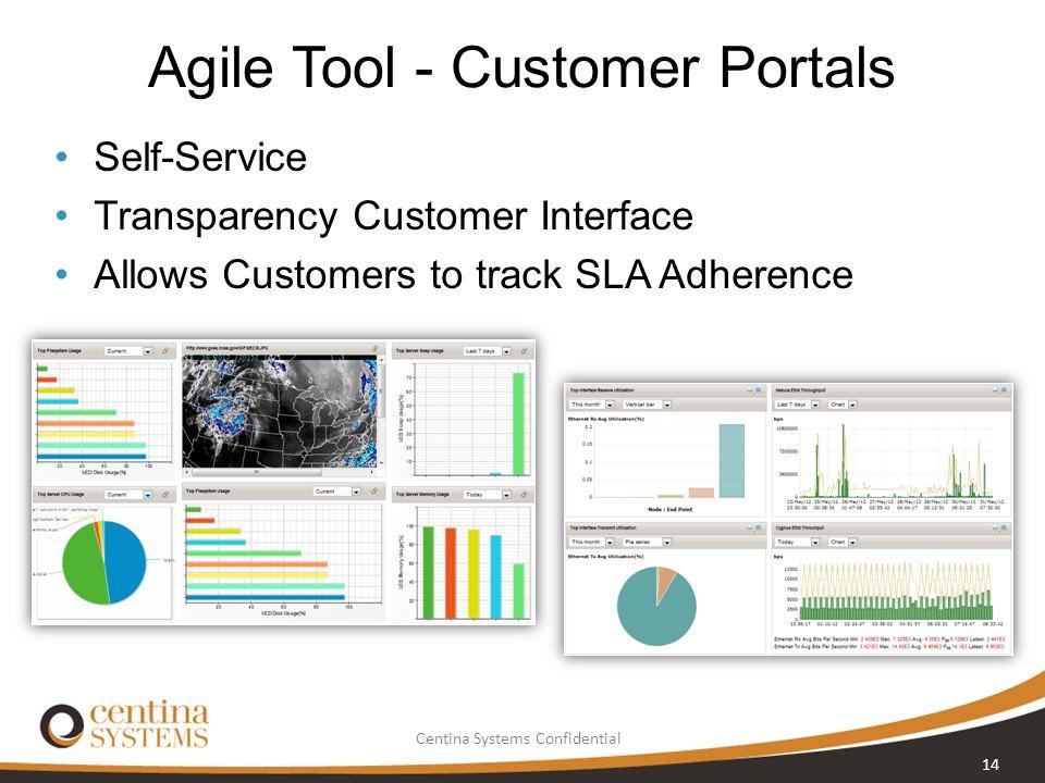 Agile Tool - Customer Portals