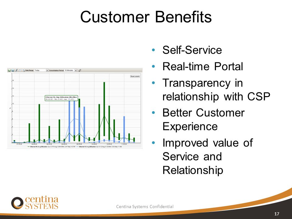 Customer Benefits Self-Service. Real-time Portal. Transparency in relationship with CSP. Better Customer Experience.