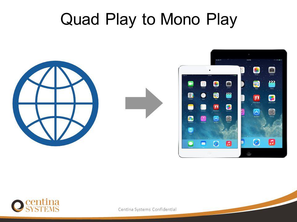 Quad Play to Mono Play Quad play to Mono-play