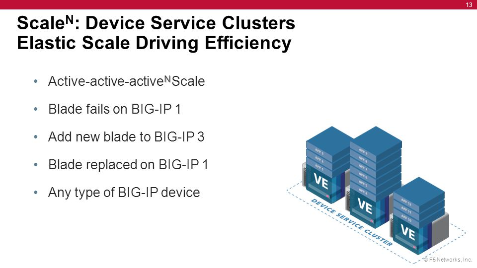 ScaleN: Device Service Clusters Elastic Scale Driving Efficiency