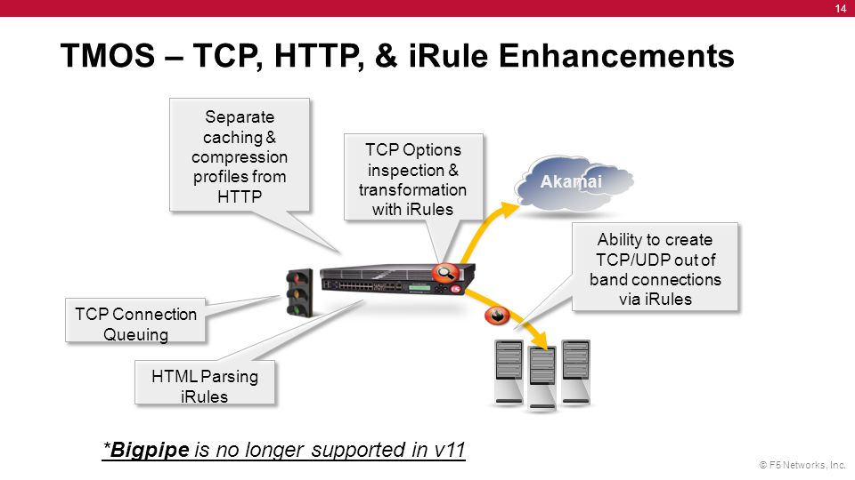 TMOS – TCP, HTTP, & iRule Enhancements