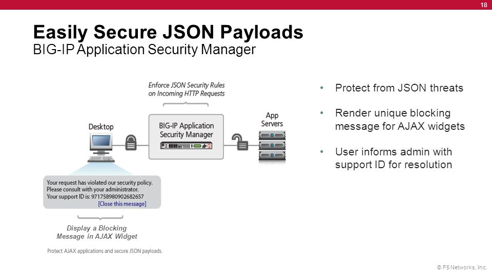 Easily Secure JSON Payloads BIG-IP Application Security Manager