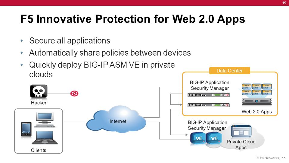 F5 Innovative Protection for Web 2.0 Apps