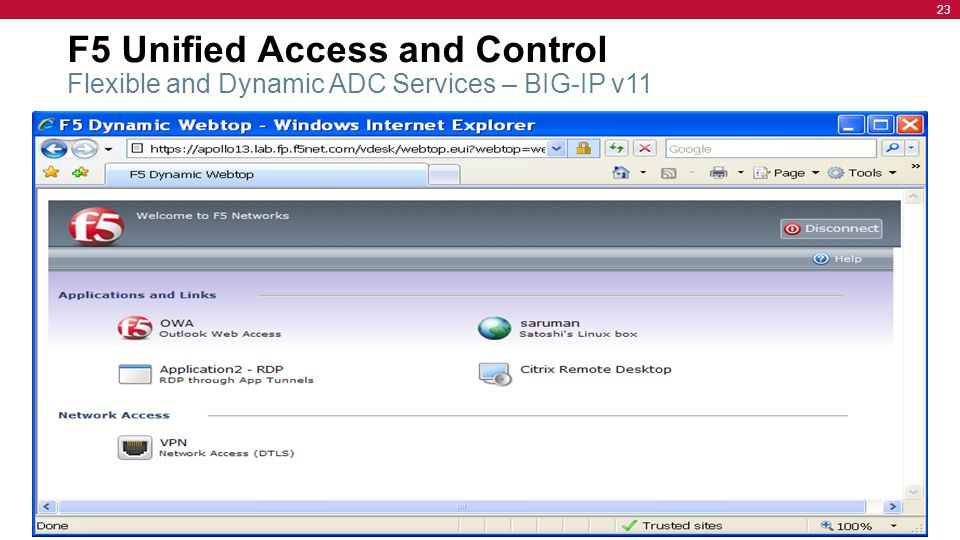 F5 Unified Access and Control Flexible and Dynamic ADC Services – BIG-IP v11