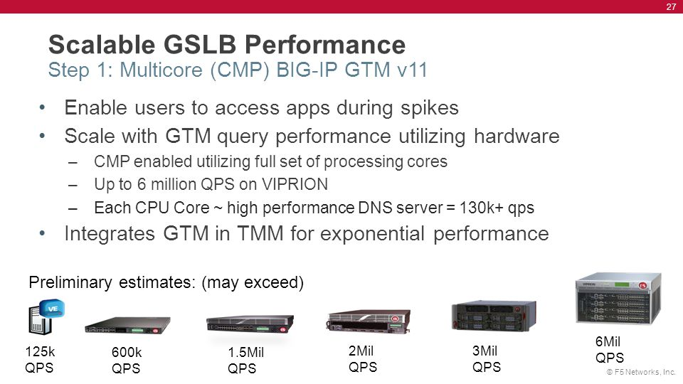 Scalable GSLB Performance Step 1: Multicore (CMP) BIG-IP GTM v11
