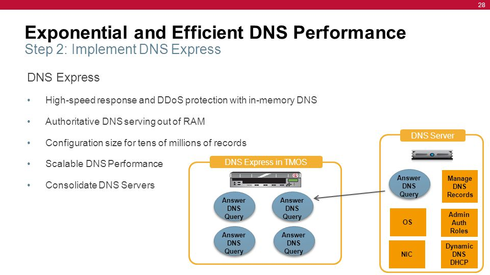 Exponential and Efficient DNS Performance Step 2: Implement DNS Express