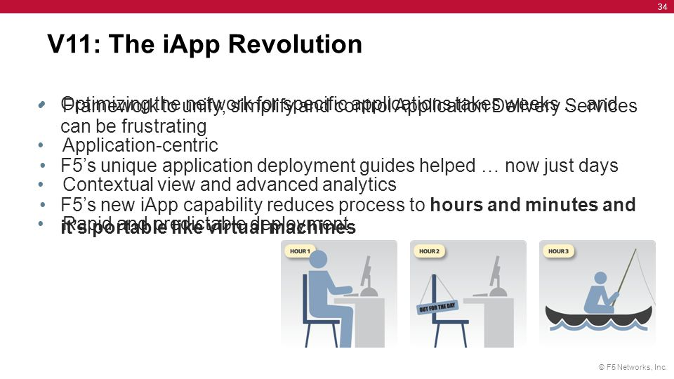 V11: The iApp Revolution Framework to unify, simplify and control Application Delivery Services. Application-centric.