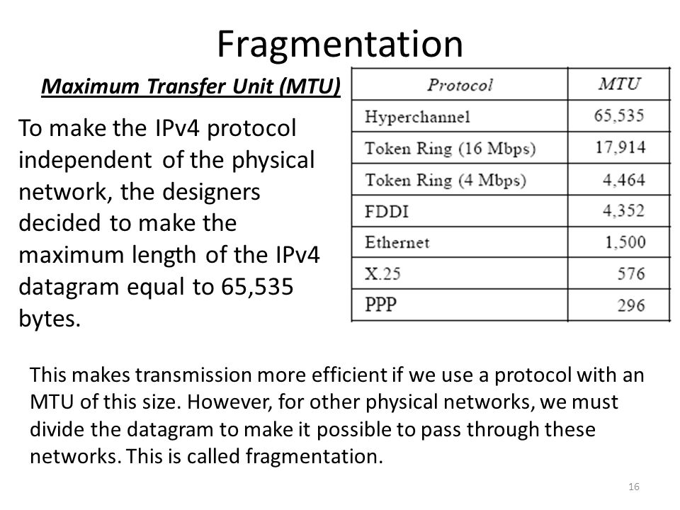 Fragmentation Maximum Transfer Unit (MTU) To make the IPv4 protocol independent of the physical network, the designers.