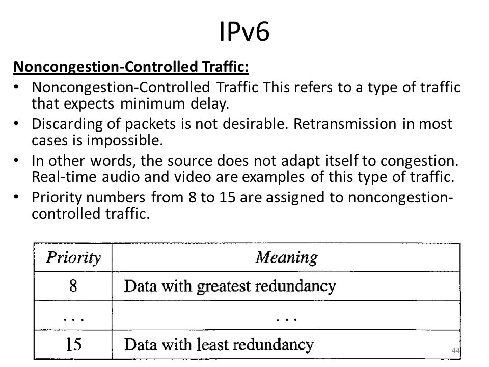 IPv6 Noncongestion-Controlled Traffic: