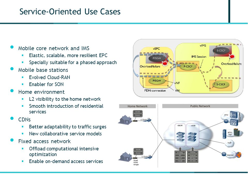 Service-Oriented Use Cases