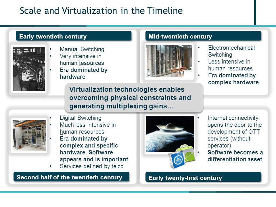 Scale and Virtualization in the Timeline