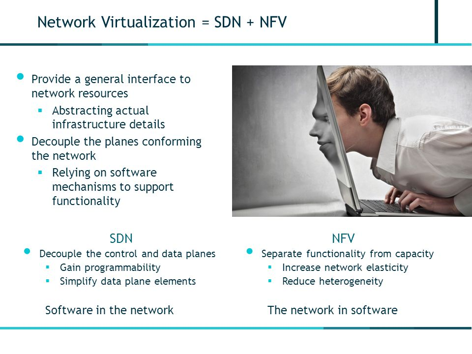 Network Virtualization = SDN + NFV