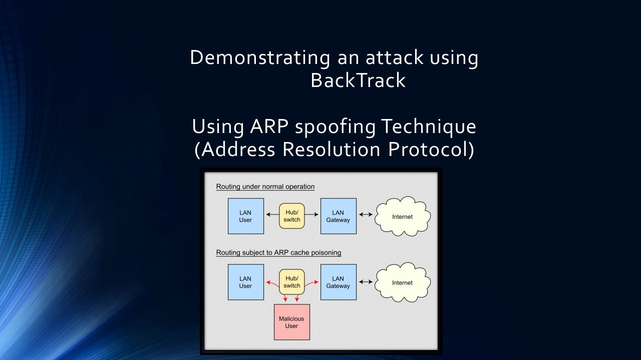 Demonstrating an attack using