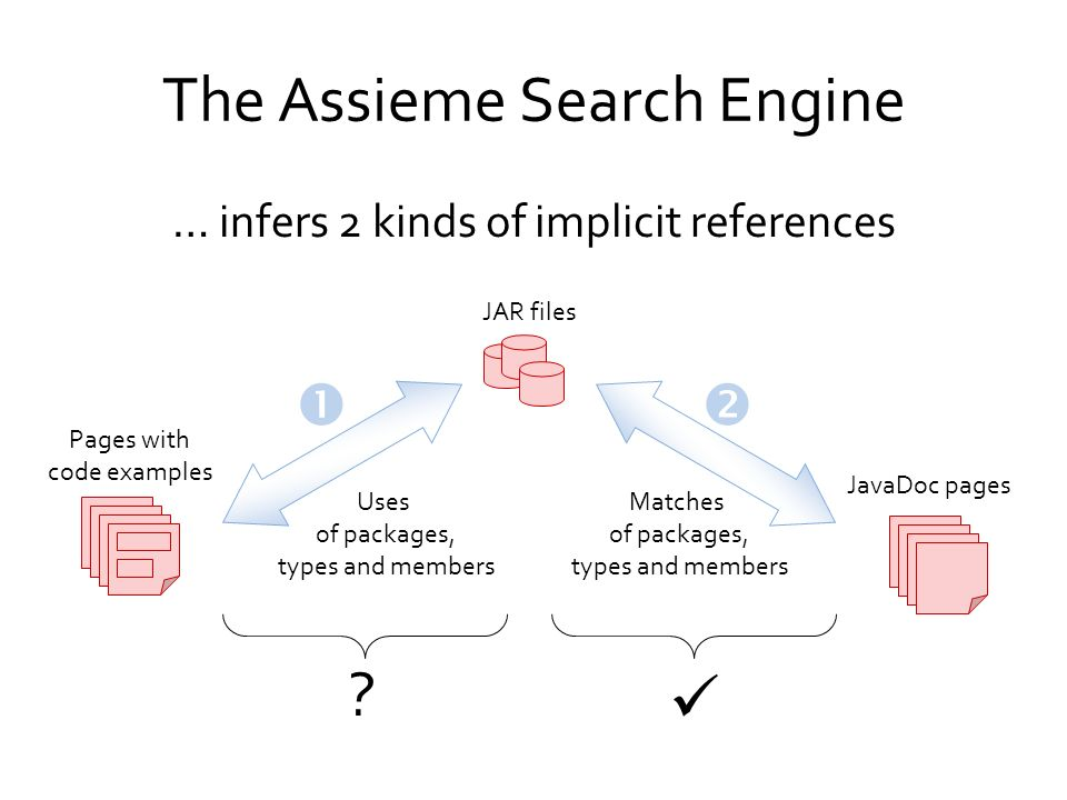 The Assieme Search Engine