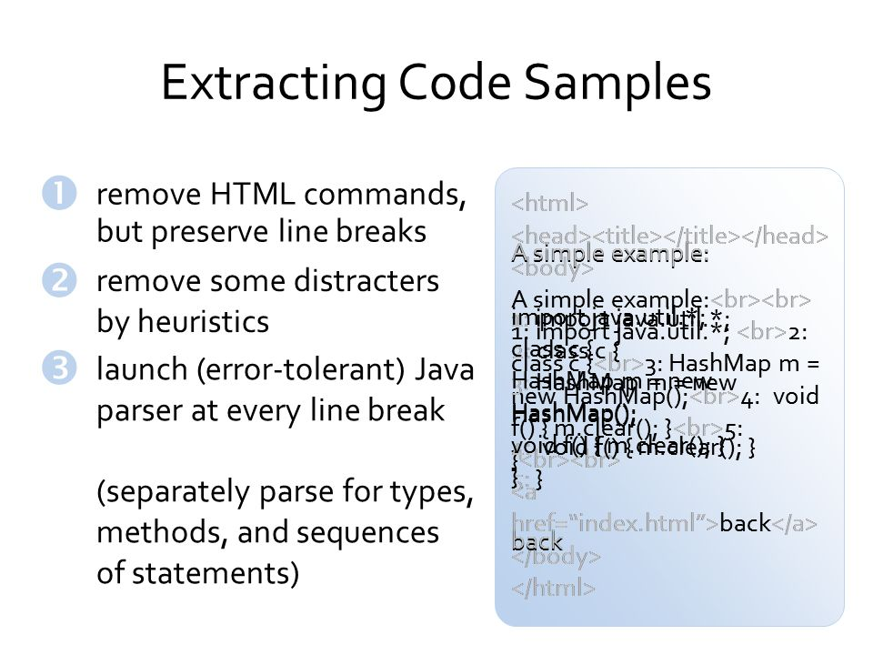 Extracting Code Samples